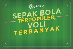 Lapangan Sepak Bola Terbanyak Berada di Jawa Tengah
