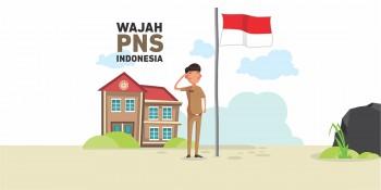 Wajah PNS Indonesia