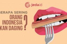Seberapa Sering Orang Indonesia Makan Daging?