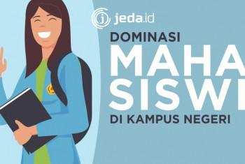 10 Kampus yang Didominasi Mahasiswi