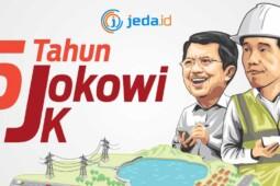 Capaian Kinerja 5 Tahun Jokowi-Jusuf Kalla