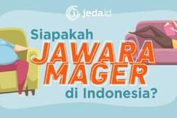 Jawara Mager di Indonesia