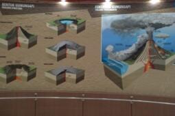 5 Bentuk Gunung Api Usai Heboh Gunung Lancip di Borobudur