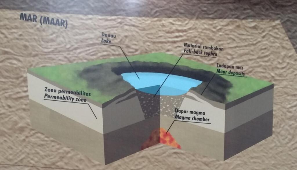 Gunung api mar