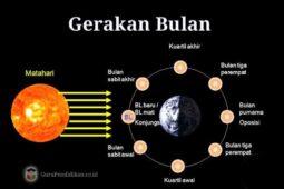 Bentuk Bulan Sering Terlihat Berbeda Setiap Malam, Ini Penjelasannya