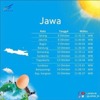 Hari tanpa bayangan di Jawa (Detik)