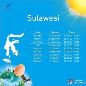hari tanpa bayangan di Sulawesi (Detik)