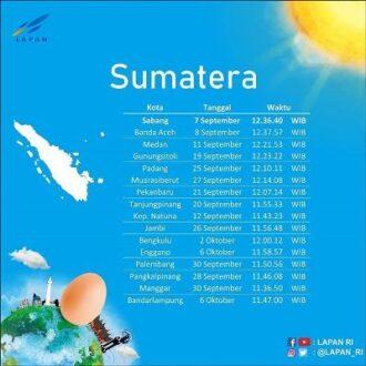 Hari tanpa bayangan di Sumatra (Detik)